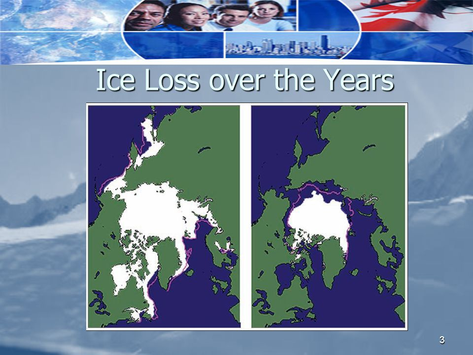 3 Ice Loss over the Years