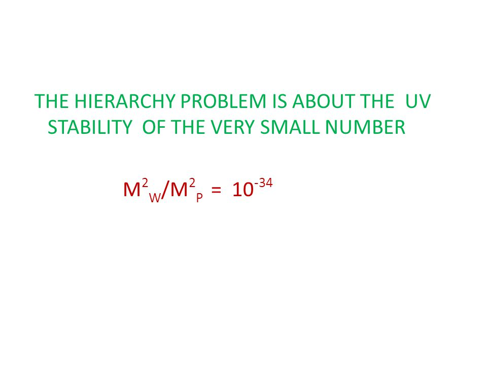 THE HIERARCHY PROBLEM IS ABOUT THE UV STABILITY OF THE VERY SMALL NUMBER M 2 W /M 2 P = 10 -34