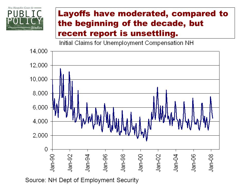 Layoffs have moderated, compared to the beginning of the decade, but recent report is unsettling.