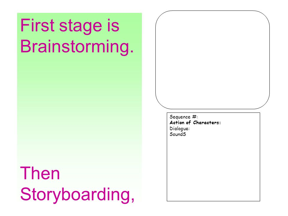 First stage is Brainstorming. Then Storyboarding, Sequence #: Action of Characters: Dialogue: SoundS