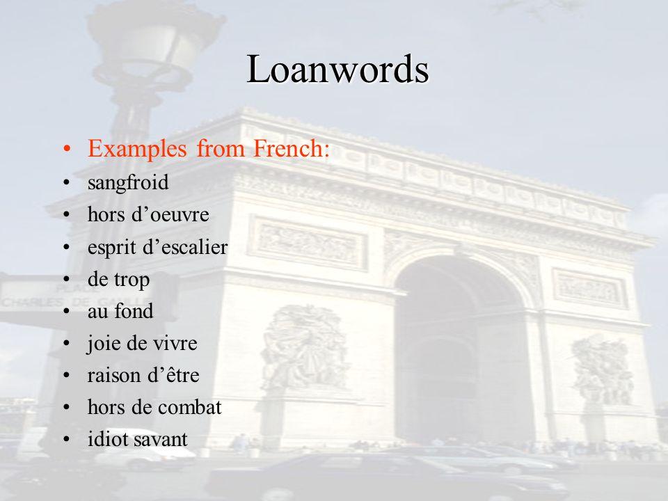 Loanwords Definition.