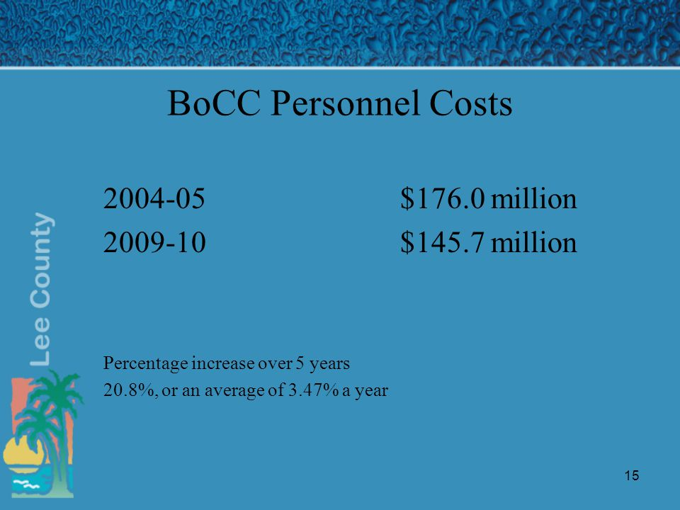 15 BoCC Personnel Costs 2004-05 $176.0 million 2009-10 $145.7 million Percentage increase over 5 years 20.8%, or an average of 3.47% a year