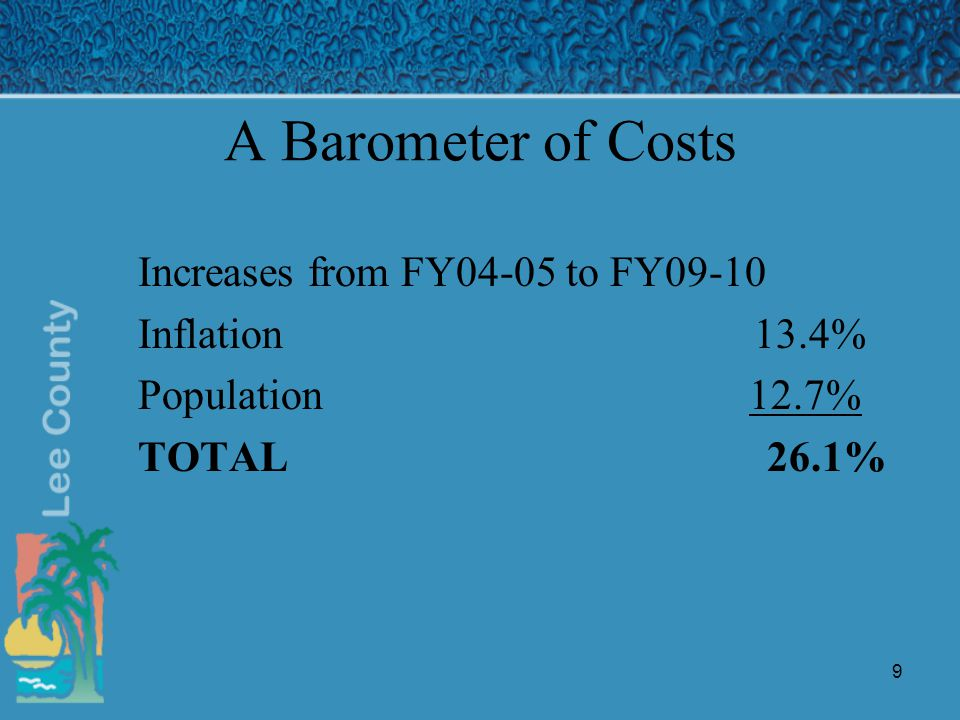 9 A Barometer of Costs Increases from FY04-05 to FY09-10 Inflation 13.4% Population 12.7% TOTAL 26.1%