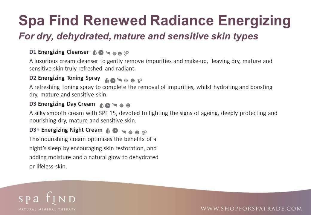 www.shopforspatrade.com Spa Find Renewed Radiance Energizing For dry, dehydrated, mature and sensitive skin types D1 Energizing Cleanser A luxurious c