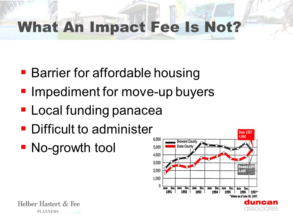 What An Impact Fee Is Not?  Barrier for affordable housing  Impediment for move-up buyers  Local funding panacea  Difficult to administer  No-gro