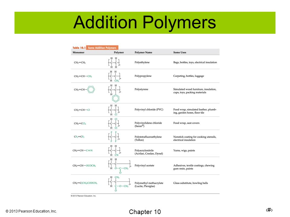 16 Chapter 10 © 2013 Pearson Education, Inc. Addition Polymers