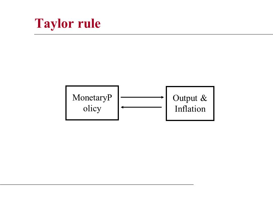 Taylor rule MonetaryP olicy Output & Inflation
