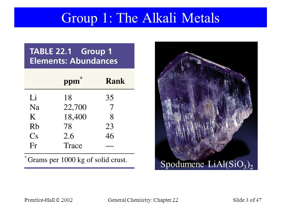 Prentice-Hall © 2002General Chemistry: Chapter 22Slide 3 of 47 Group 1: The Alkali Metals Spodumene LiAl(SiO 3 ) 2
