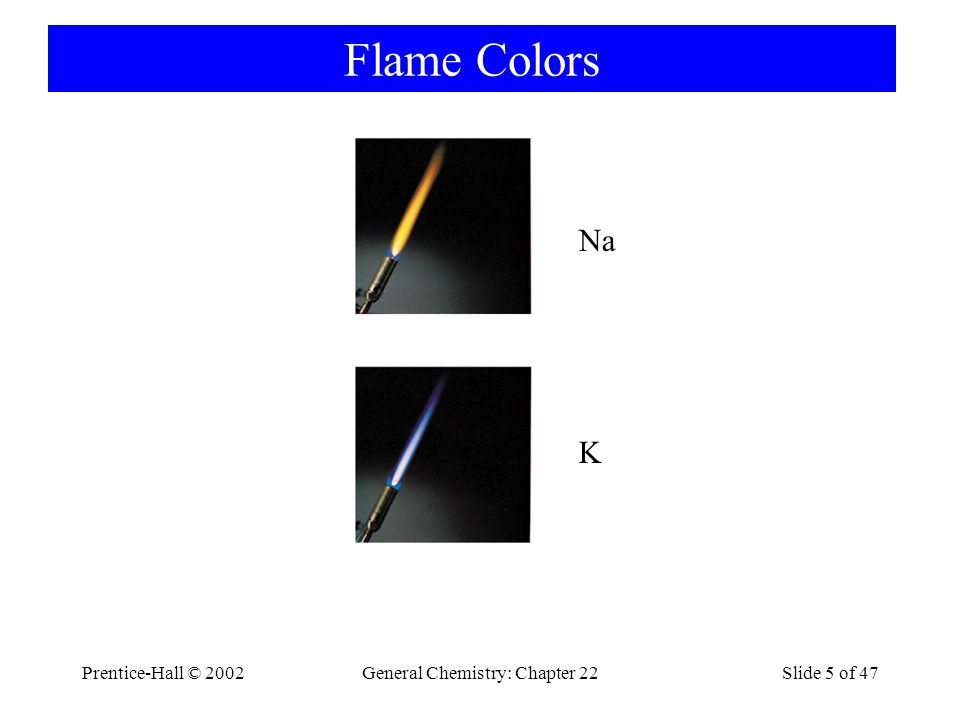 Prentice-Hall © 2002General Chemistry: Chapter 22Slide 5 of 47 Flame Colors Na K
