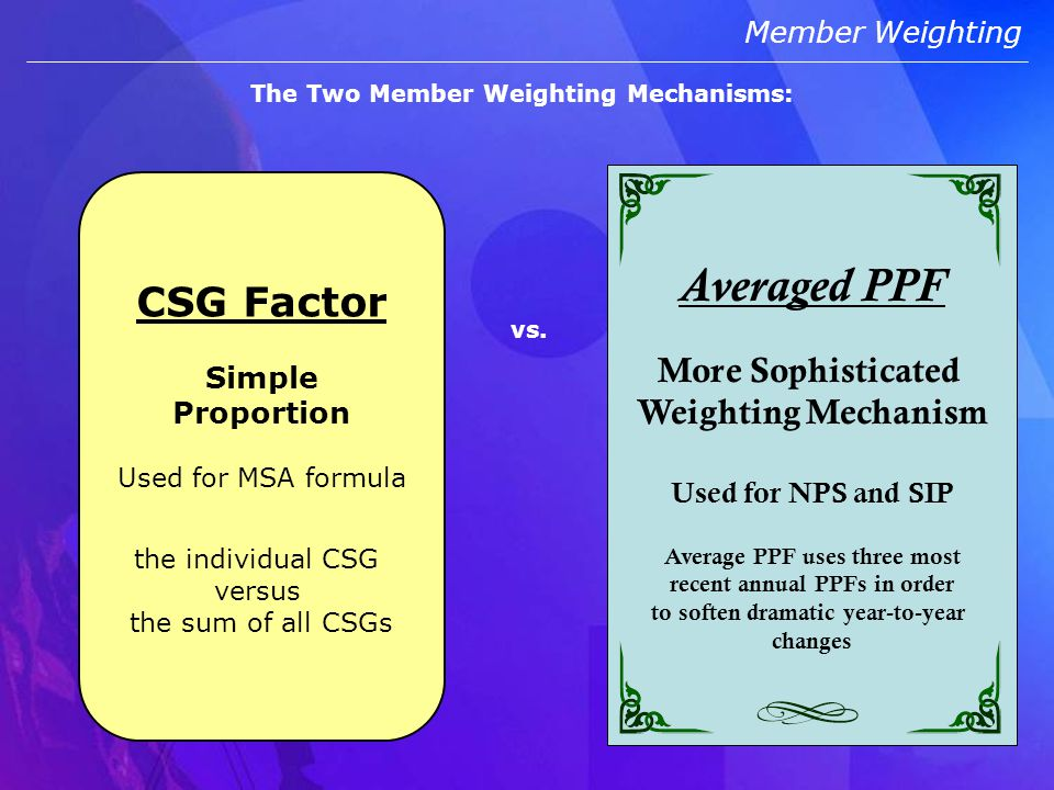 Member Weighting The Two Member Weighting Mechanisms: vs. Averaged PPF More Sophisticated Weighting Mechanism Used for NPS and SIP Average PPF uses th