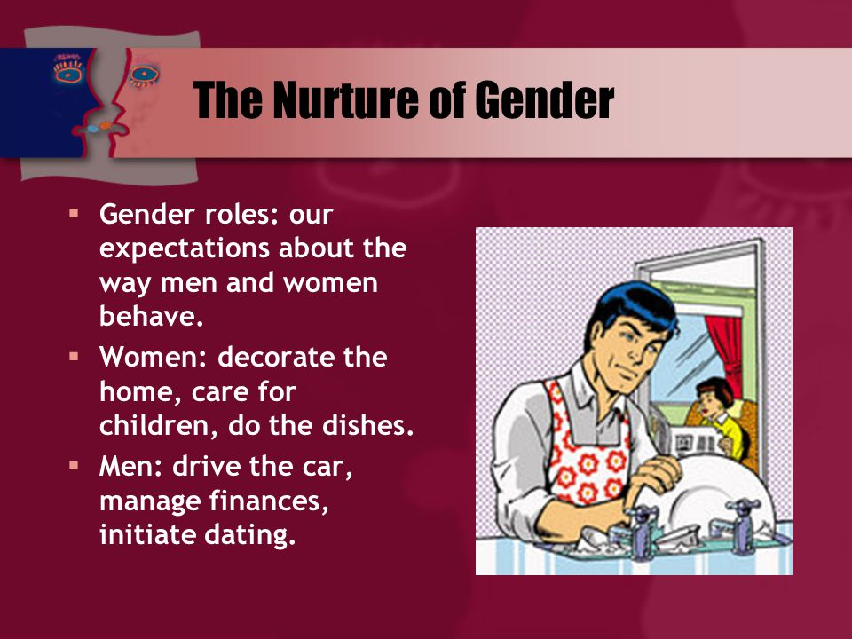 The Nurture of Gender  Gender roles: our expectations about the way men and women behave.