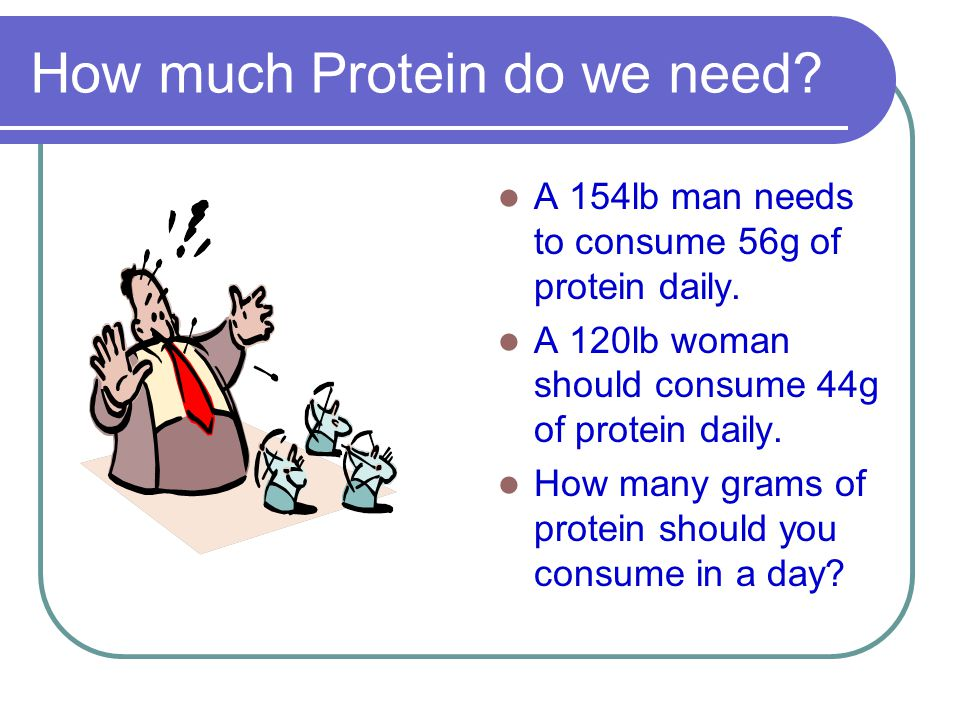 How much Protein do we need? A 154lb man needs to consume 56g of protein daily. A 120lb woman should consume 44g of protein daily. How many grams of p