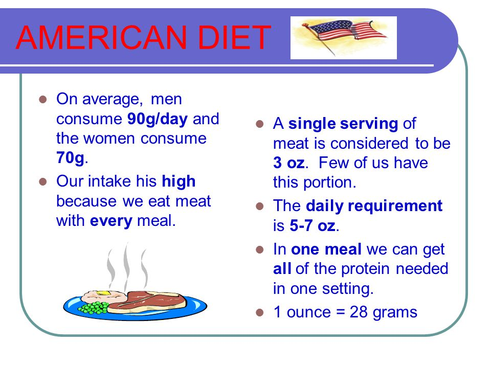 AMERICAN DIET On average, men consume 90g/day and the women consume 70g. Our intake his high because we eat meat with every meal. A single serving of