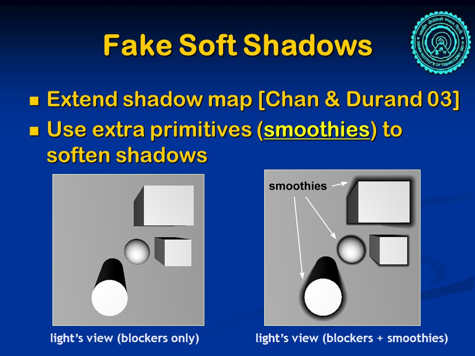 Fake Soft Shadows Extend shadow map [Chan & Durand 03] Extend shadow map [Chan & Durand 03] Use extra primitives (smoothies) to soften shadows Use extra primitives (smoothies) to soften shadows light's view (blockers only)light's view (blockers + smoothies)