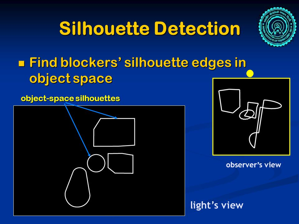 Silhouette Detection Find blockers' silhouette edges in object space Find blockers' silhouette edges in object space object-space silhouettes observer's view light's view
