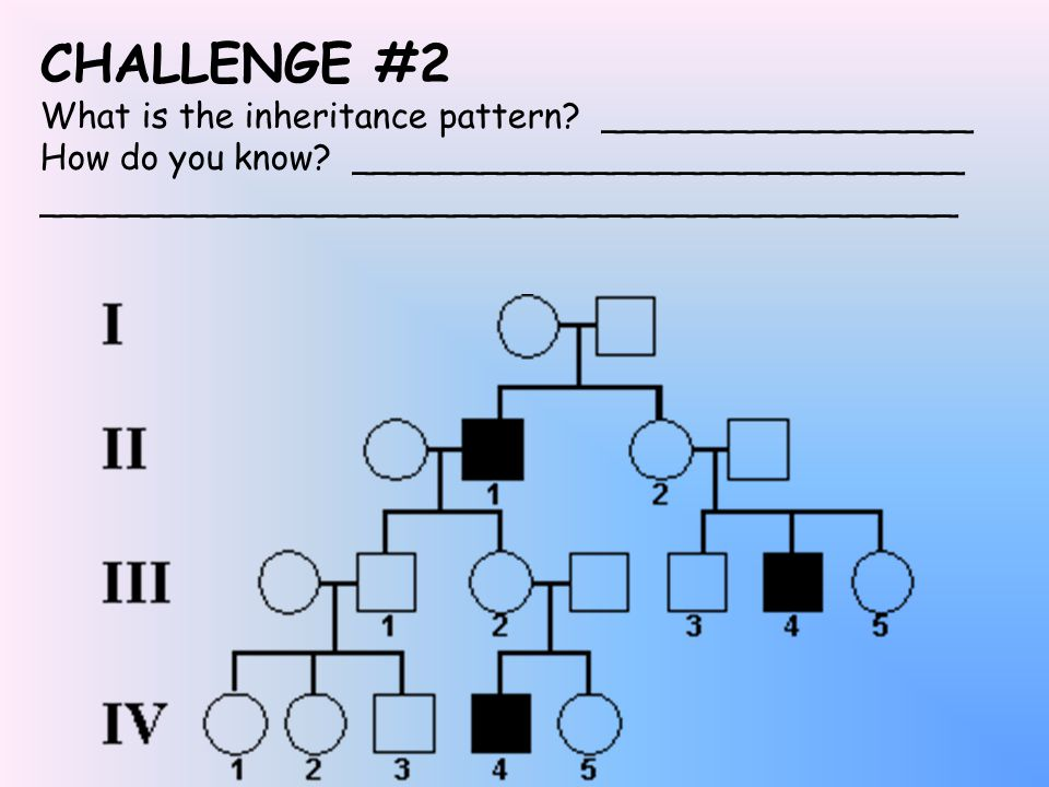 CHALLENGE #2 What is the inheritance pattern. _________________ How do you know.