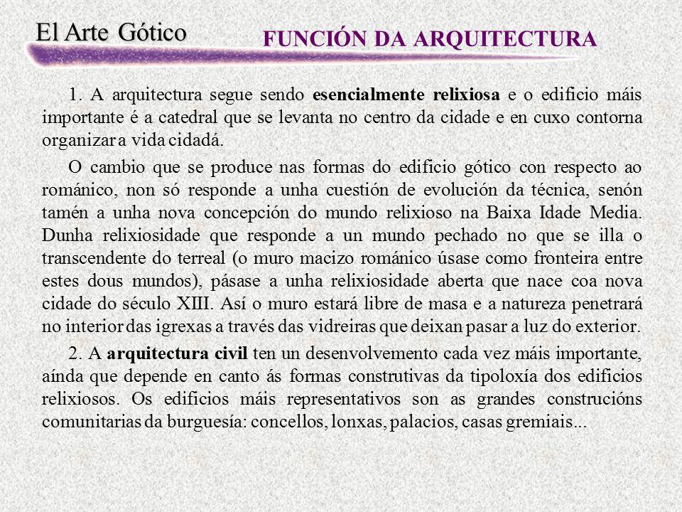 El Arte Gótico FUNCIÓN DA ARQUITECTURA 1. A arquitectura segue sendo esencialmente relixiosa e o edificio máis importante é a catedral que se levanta