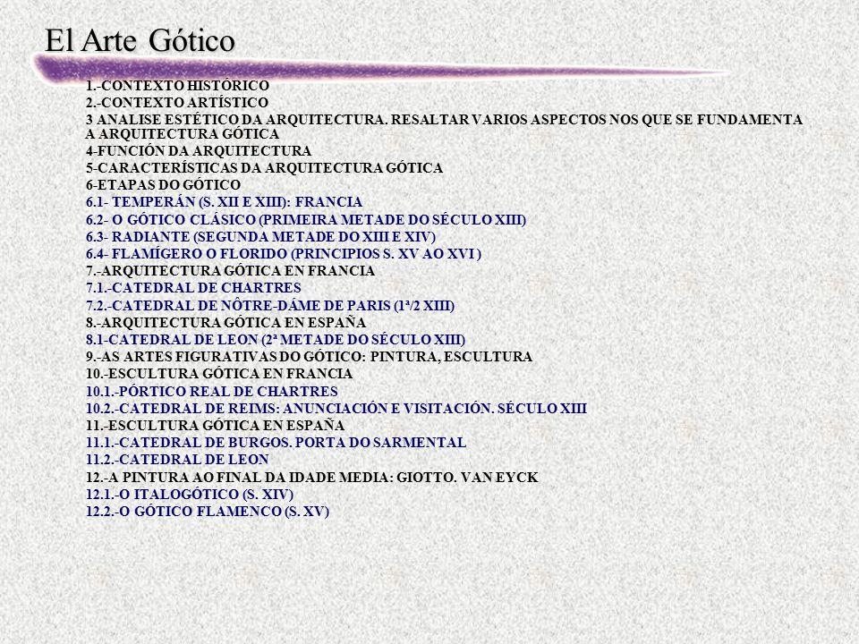 El Arte Gótico 1.-CONTEXTO HISTÓRICO 2.-CONTEXTO ARTÍSTICO 3 ANALISE ESTÉTICO DA ARQUITECTURA. RESALTAR VARIOS ASPECTOS NOS QUE SE FUNDAMENTA A ARQUIT