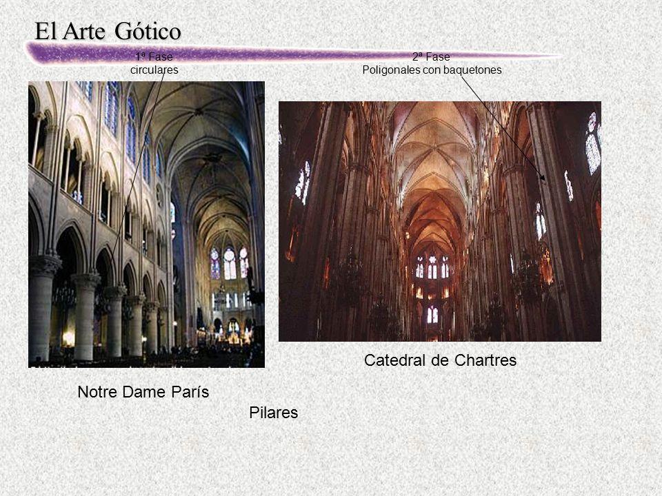 El Arte Gótico Notre Dame París Catedral de Chartres Pilares 1ª Fase circulares 2ª Fase Poligonales con baquetones