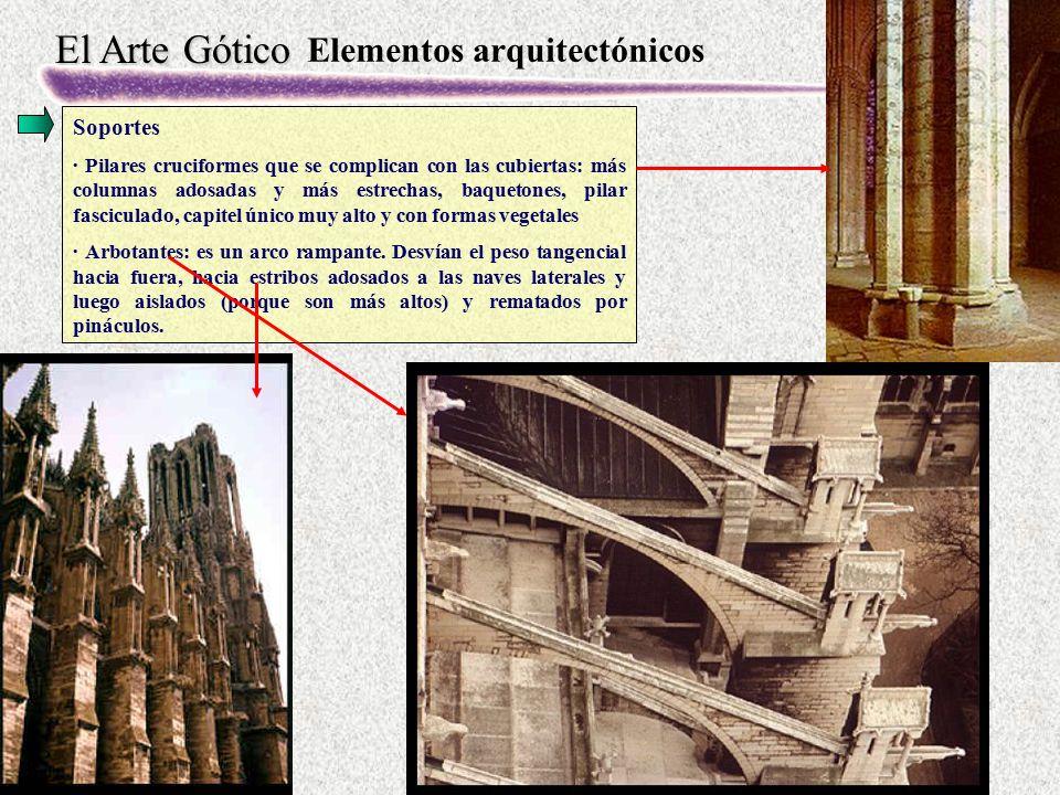 El Arte Gótico Elementos arquitectónicos Soportes · Pilares cruciformes que se complican con las cubiertas: más columnas adosadas y más estrechas, baq