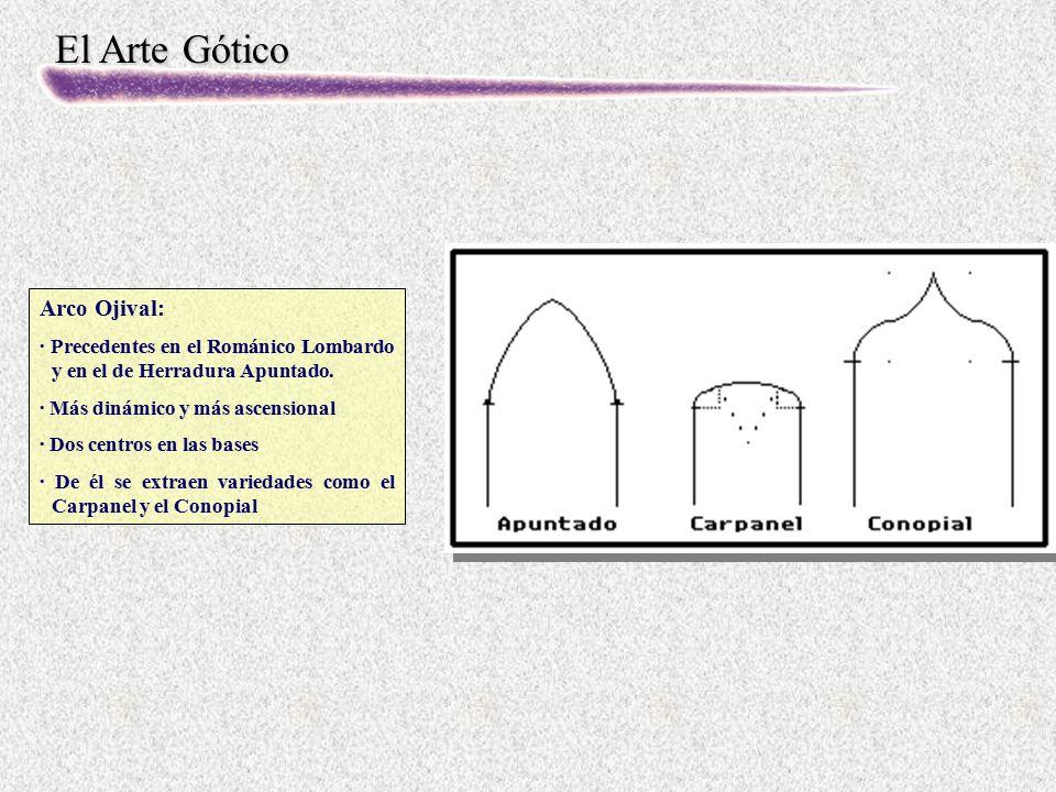 El Arte Gótico Arco Ojival: · Precedentes en el Románico Lombardo y en el de Herradura Apuntado. · Más dinámico y más ascensional · Dos centros en las
