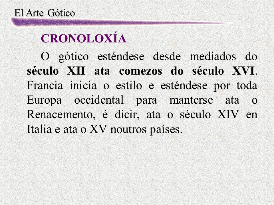 El Arte Gótico CRONOLOXÍA O gótico esténdese desde mediados do século XII ata comezos do século XVI. Francia inicia o estilo e esténdese por toda Euro