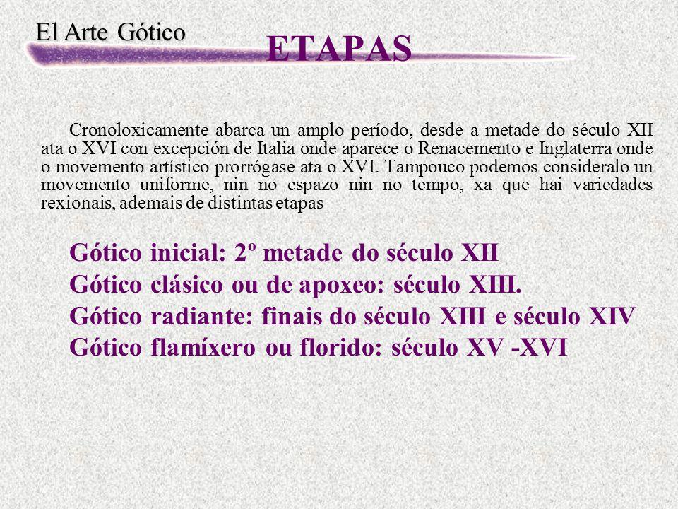 El Arte Gótico ETAPAS Cronoloxicamente abarca un amplo período, desde a metade do século XII ata o XVI con excepción de Italia onde aparece o Renaceme