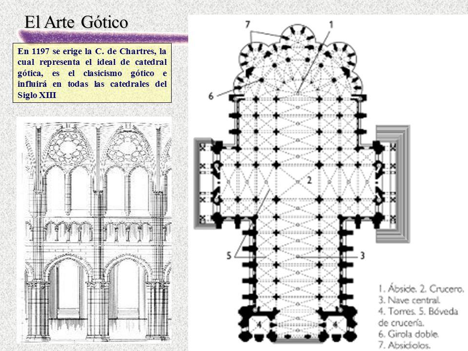 El Arte Gótico En 1197 se erige la C. de Chartres, la cual representa el ideal de catedral gótica, es el clasicismo gótico e influirá en todas las cat