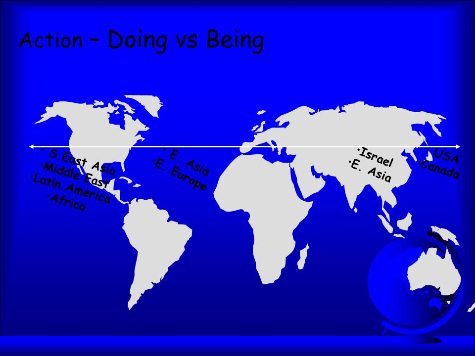 Action – Doing vs Being S.East Asia Middle East Latin America Africa E.
