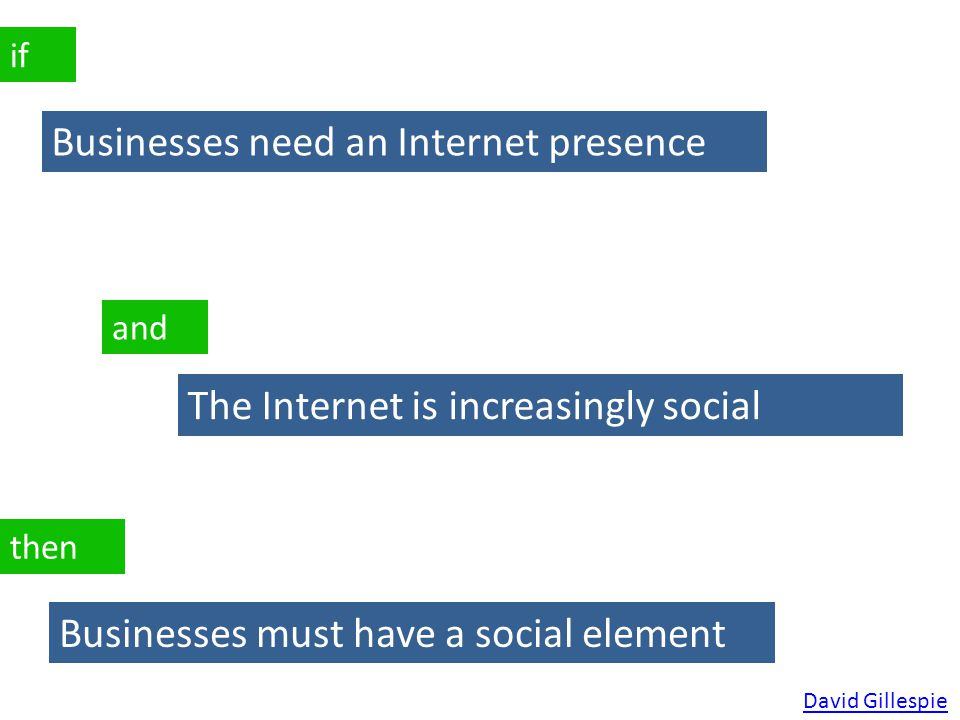 Businesses need an Internet presence if The Internet is increasingly social and Businesses must have a social element then David Gillespie