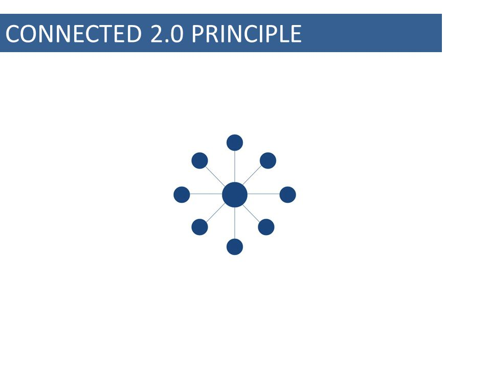 CONNECTED 2.0 PRINCIPLE