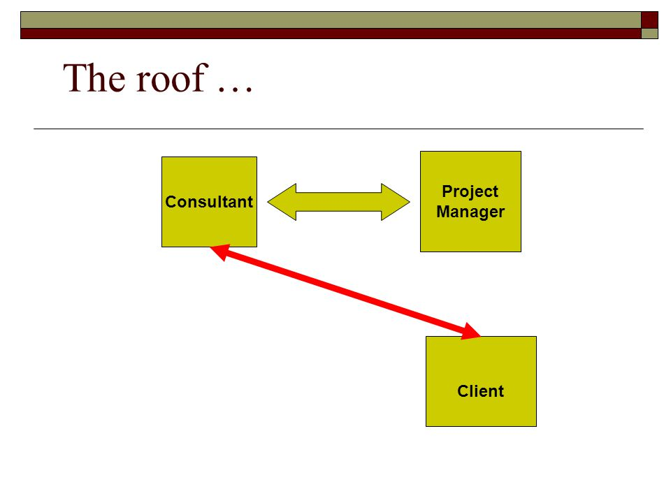 The roof … Consultant Project Manager Client
