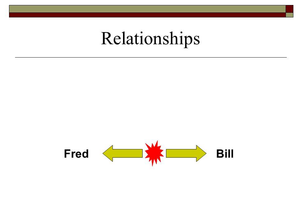 FredBill Relationships