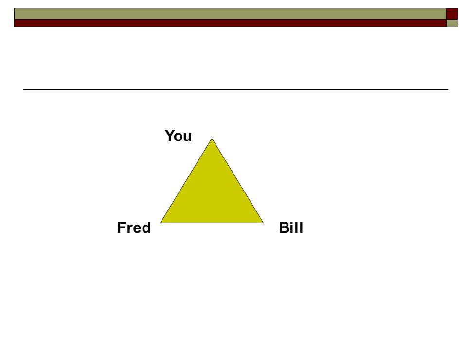 You FredBill