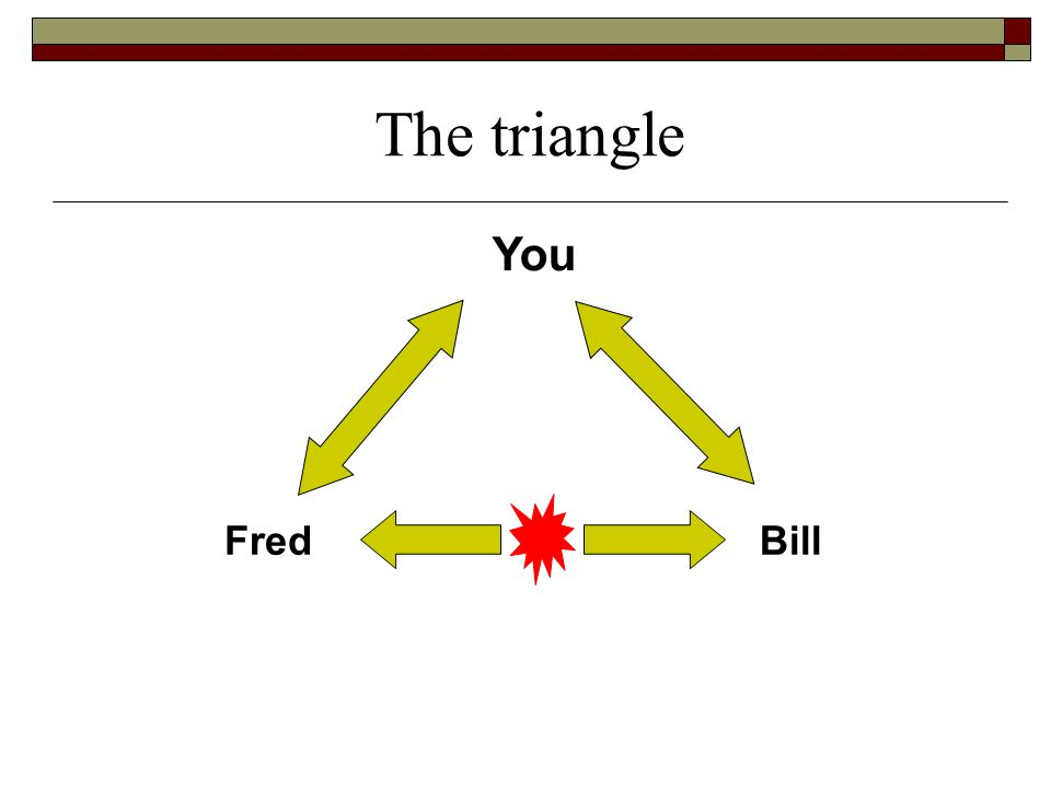 FredBill You The triangle