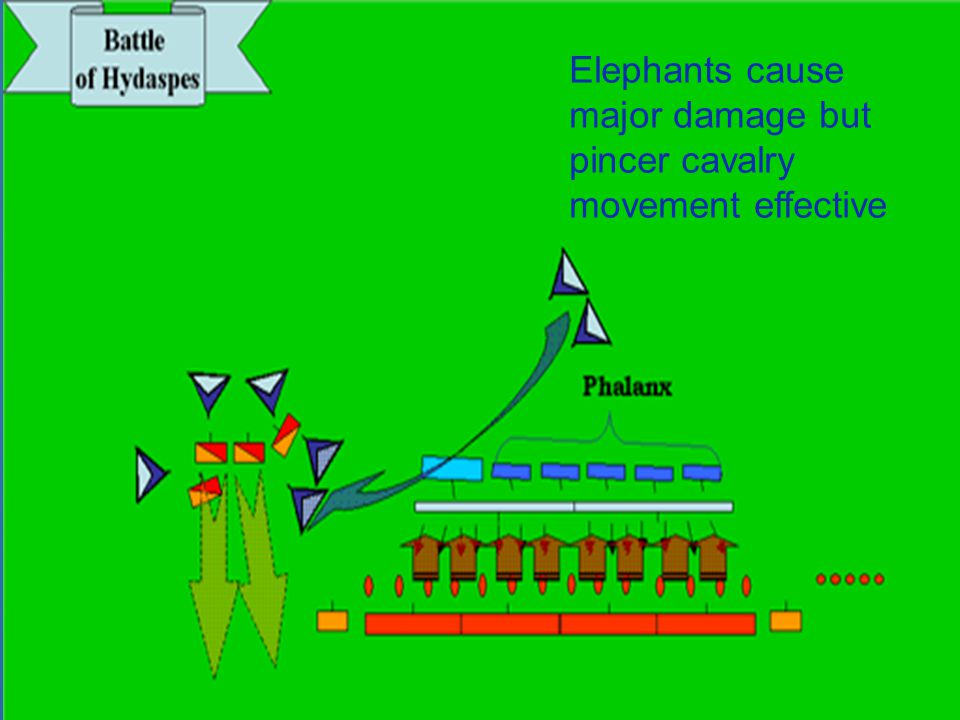 Elephants cause major damage but pincer cavalry movement effective