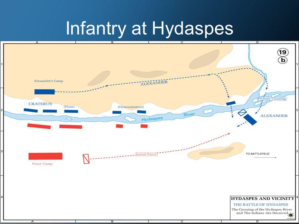 Infantry at Hydaspes