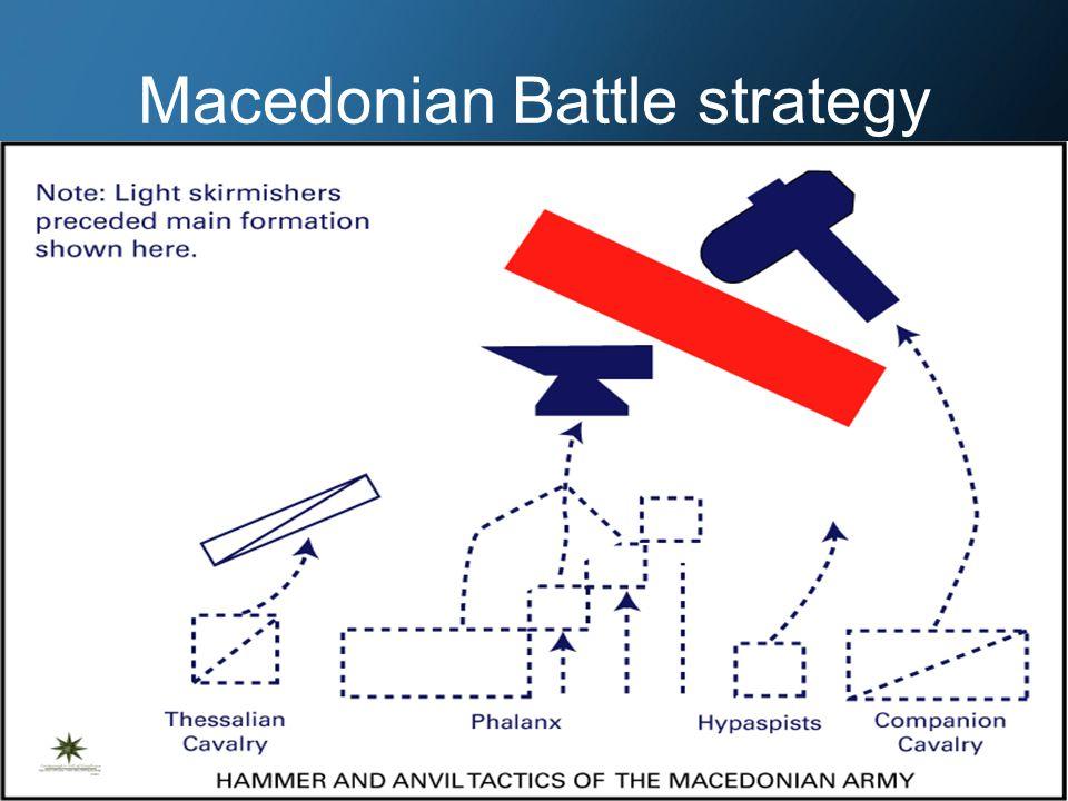 Macedonian Battle strategy