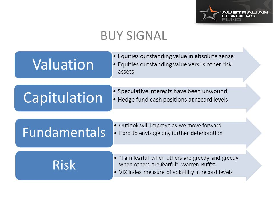 BUY SIGNAL Equities outstanding value in absolute sense Equities outstanding value versus other risk assets Valuation Speculative interests have been unwound Hedge fund cash positions at record levels Capitulation Outlook will improve as we move forward Hard to envisage any further deterioration Fundamentals I am fearful when others are greedy and greedy when others are fearful Warren Buffet VIX Index measure of volatility at record levels Risk