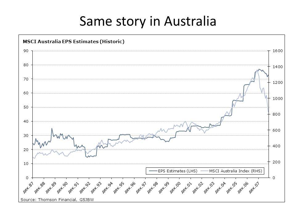 Same story in Australia