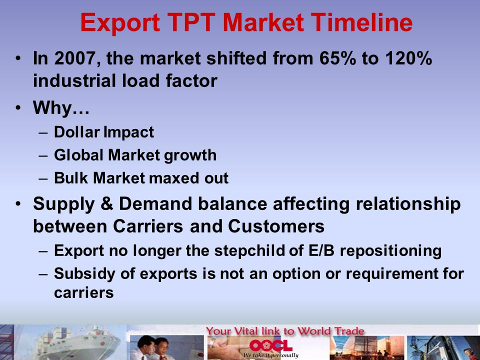 Export TPT Market Timeline In 2007, the market shifted from 65% to 120% industrial load factor Why… –Dollar Impact –Global Market growth –Bulk Market maxed out Supply & Demand balance affecting relationship between Carriers and Customers –Export no longer the stepchild of E/B repositioning –Subsidy of exports is not an option or requirement for carriers