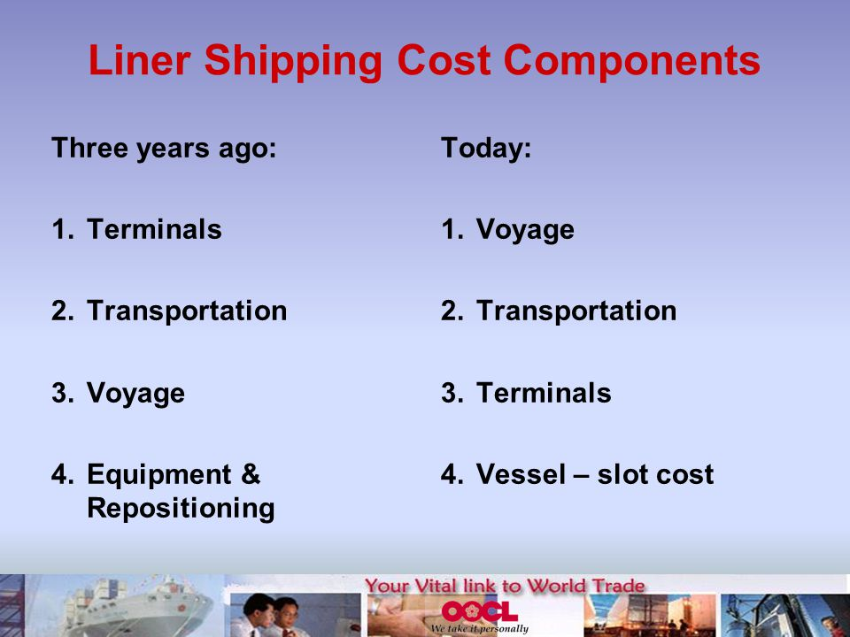 Liner Shipping Cost Components Three years ago: 1.Terminals 2.Transportation 3.Voyage 4.Equipment & Repositioning Today: 1.Voyage 2.Transportation 3.Terminals 4.Vessel – slot cost