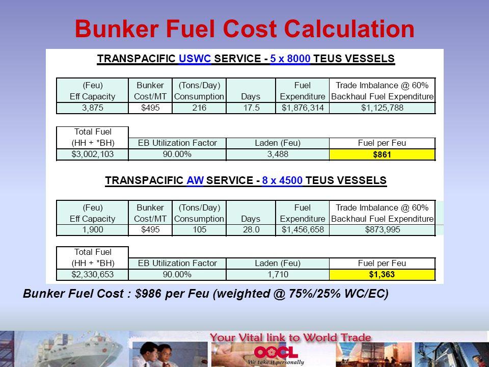 Bunker Fuel Cost Calculation Bunker Fuel Cost : $986 per Feu (weighted @ 75%/25% WC/EC)