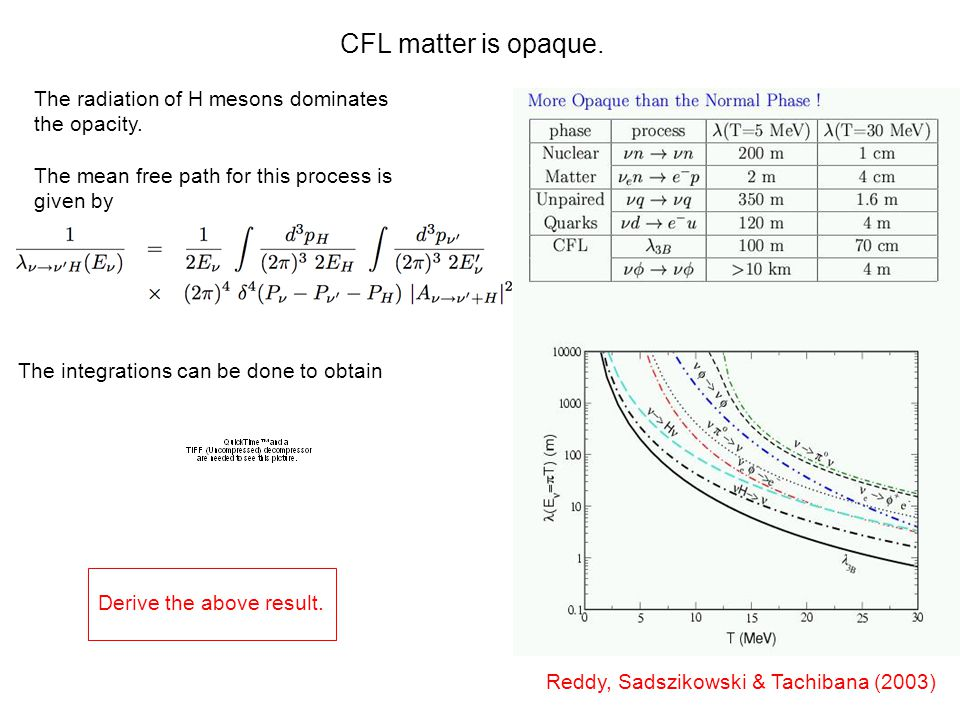 CFL matter is opaque. Reddy, Sadszikowski & Tachibana (2003) The radiation of H mesons dominates the opacity. The mean free path for this process is g