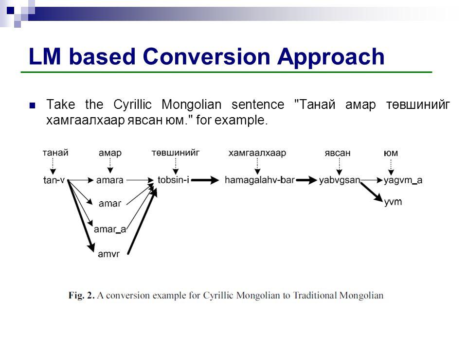 LM based Conversion Approach Take the Cyrillic Mongolian sentence Танай амар төвшинийг хамгаалхаар явсан юм. for example.