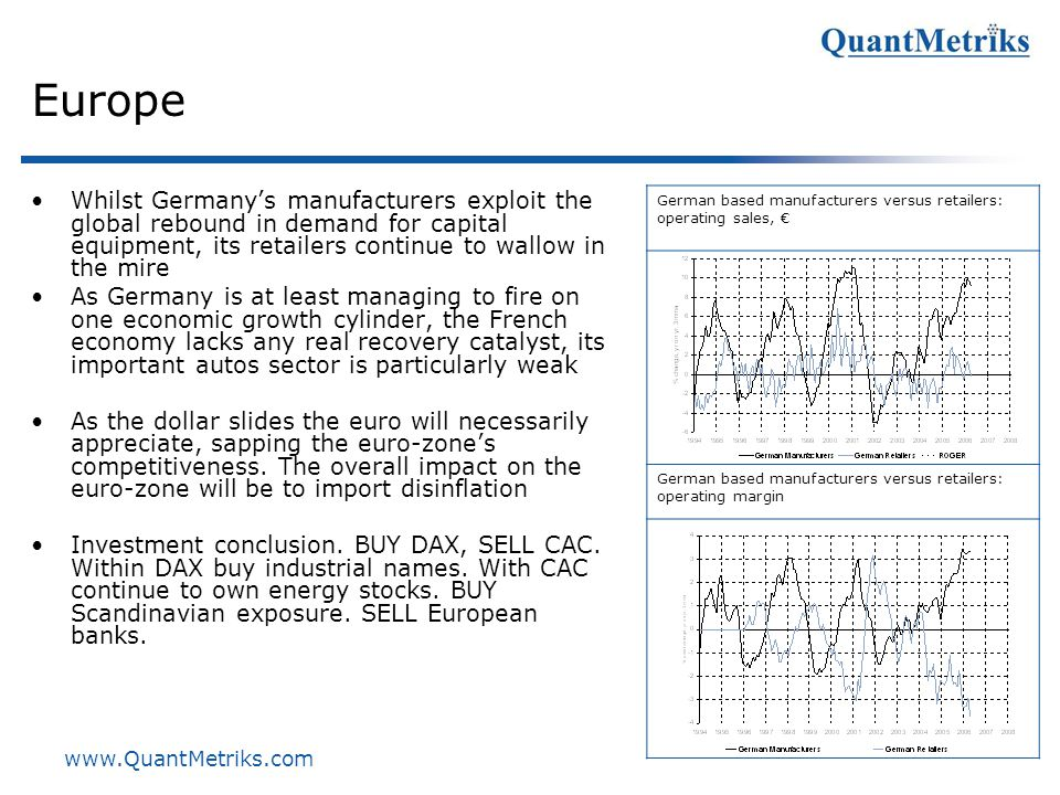 www.QuantMetriks.com Europe Whilst Germany's manufacturers exploit the global rebound in demand for capital equipment, its retailers continue to wallow in the mire As Germany is at least managing to fire on one economic growth cylinder, the French economy lacks any real recovery catalyst, its important autos sector is particularly weak As the dollar slides the euro will necessarily appreciate, sapping the euro-zone's competitiveness.