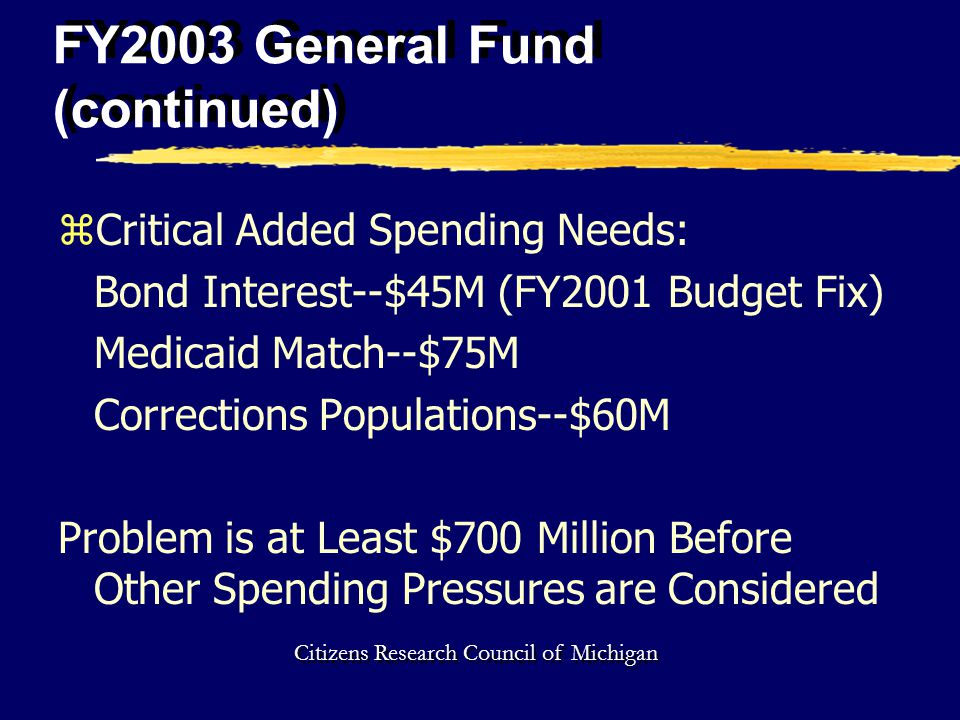 FY2003 General Fund (continued) zCritical Added Spending Needs: Bond Interest--$45M (FY2001 Budget Fix) Medicaid Match--$75M Corrections Populations--$60M Problem is at Least $700 Million Before Other Spending Pressures are Considered Citizens Research Council of Michigan