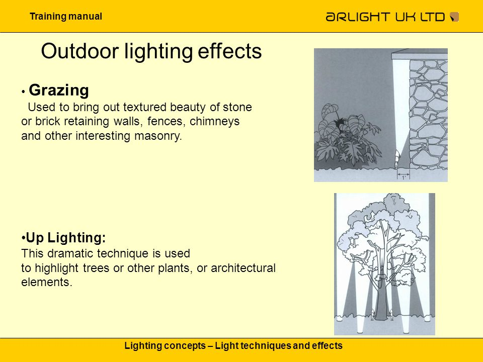 Training manual Lighting concepts – Light techniques and effects Outdoor lighting effects Grazing Used to bring out textured beauty of stone or brick