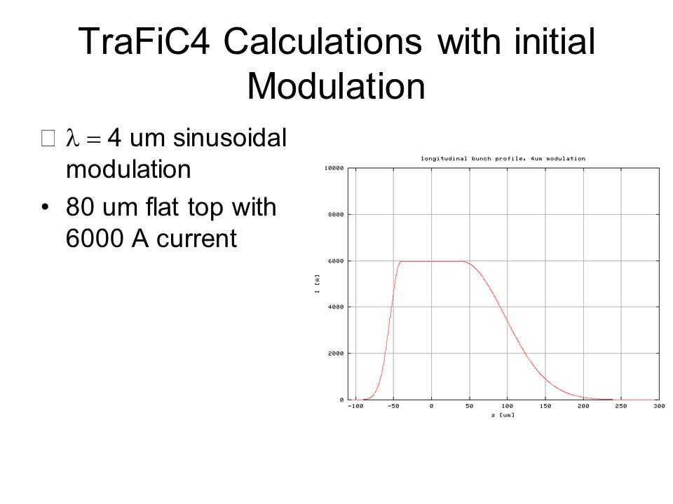 TraFiC4 Calculations with initial Modulation  4 um sinusoidal modulation 80 um flat top with 6000 A current