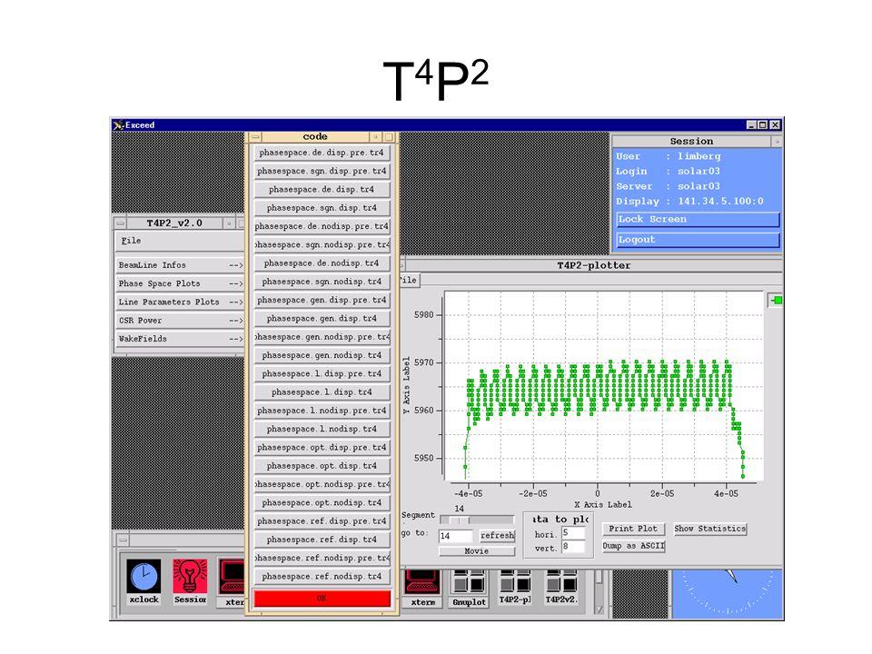 T4P2T4P2